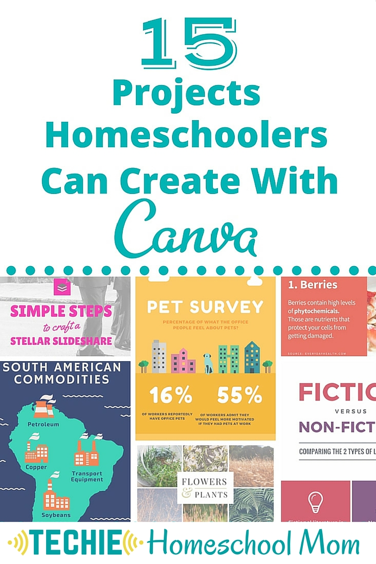 15 Projects Homeschoolers Can Create With Canva