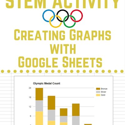 Olympics STEM Activity: Creating Graphs with Google Sheets