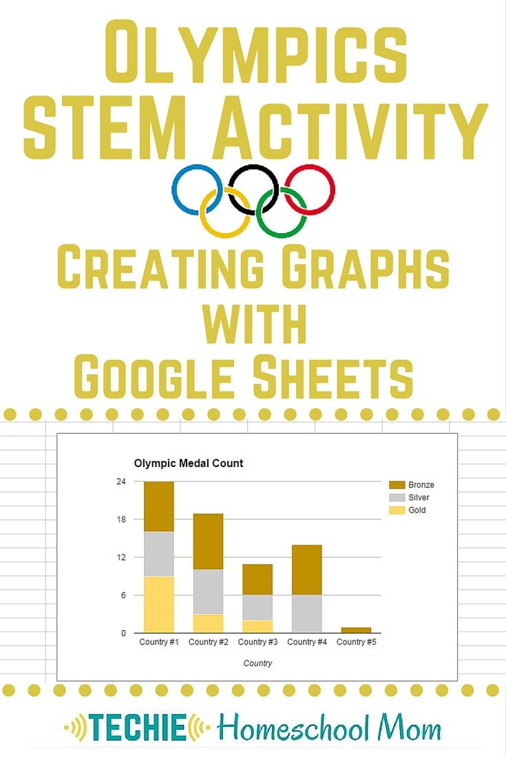 Try out this STEM activity from the Olympics Online Unit Study. By tracking medal standings during the Olympic Games, your family will learn about spreadsheets and graphs.